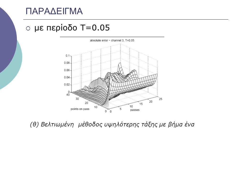 ΠΑΡΑΔΕΙΓΜΑ  με περίοδο Τ=0.05 (θ) Βελτιωμένη μέθοδος υψηλότερης τάξης με βήμα ένα