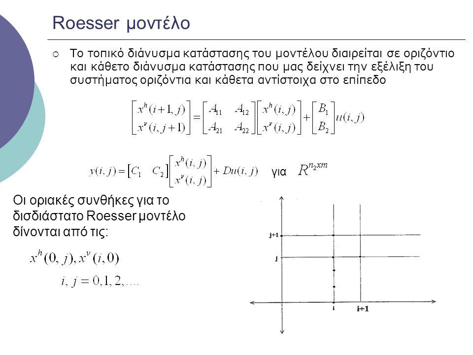 Roesser μοντέλο  Το τοπικό διάνυσμα κατάστασης του μοντέλου διαιρείται σε οριζόντιο και κάθετο διάνυσμα κατάστασης που μας δείχνει την εξέλιξη του συ