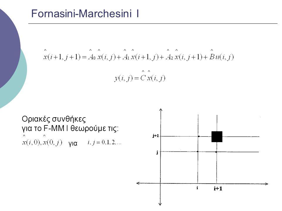 Fornasini-Marchesini Ι Οριακές συνθήκες για το F-MM I θεωρούμε τις: για
