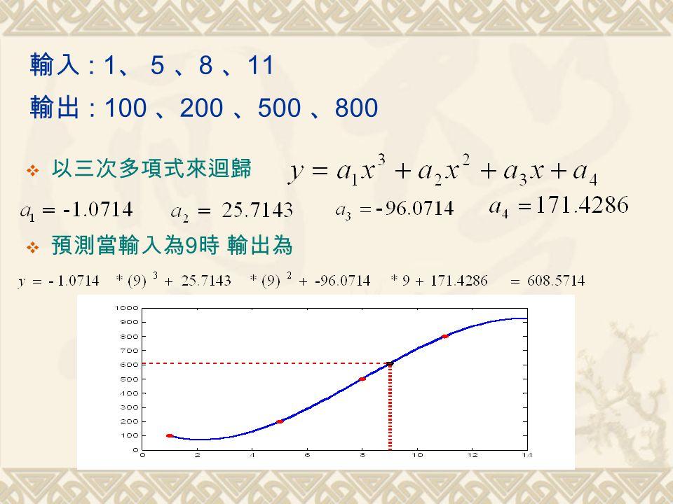 輸入 : 1 、 5 、 8 、 11 輸出 : 100 、 200 、 500 、 800  以三次多項式來迴歸  預測當輸入為 9 時 輸出為