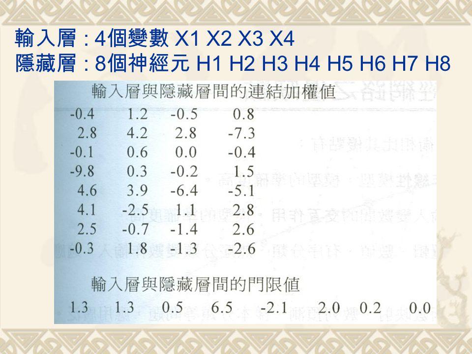 輸入層 : 4 個變數 X1 X2 X3 X4 隱藏層 : 8 個神經元 H1 H2 H3 H4 H5 H6 H7 H8