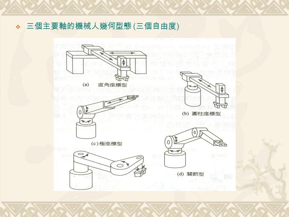  三個主要軸的機械人幾何型態 ( 三個自由度 )