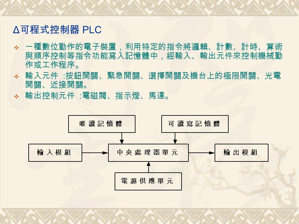 Δ 可程式控制器 PLC  一種數位動作的電子裝置,利用特定的指令將邏輯、計數、計時、算術 與順序控制等指令功能寫入記憶體中,經輸入、輸出元件來控制機械動 作或工作程序。  輸入元件 : 按鈕開關、緊急開關、選擇開關及機台上的極限開關、光電 開關、近接開關。  輸出控制元件 : 電磁閥、指示燈、馬達。