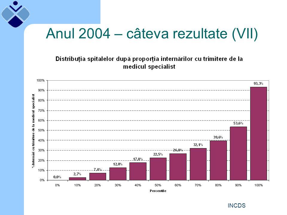 INCDS Anul 2004 – câteva rezultate (VII)