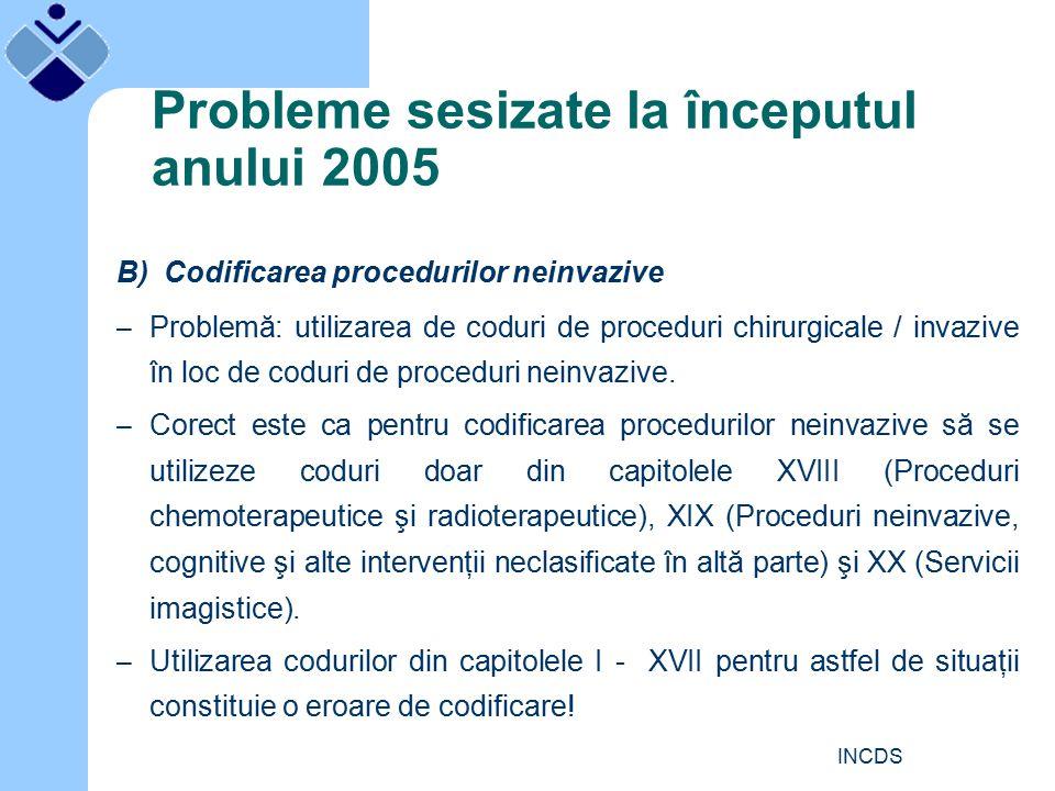INCDS B) Codificarea procedurilor neinvazive – Problemă: utilizarea de coduri de proceduri chirurgicale / invazive în loc de coduri de proceduri neinvazive.