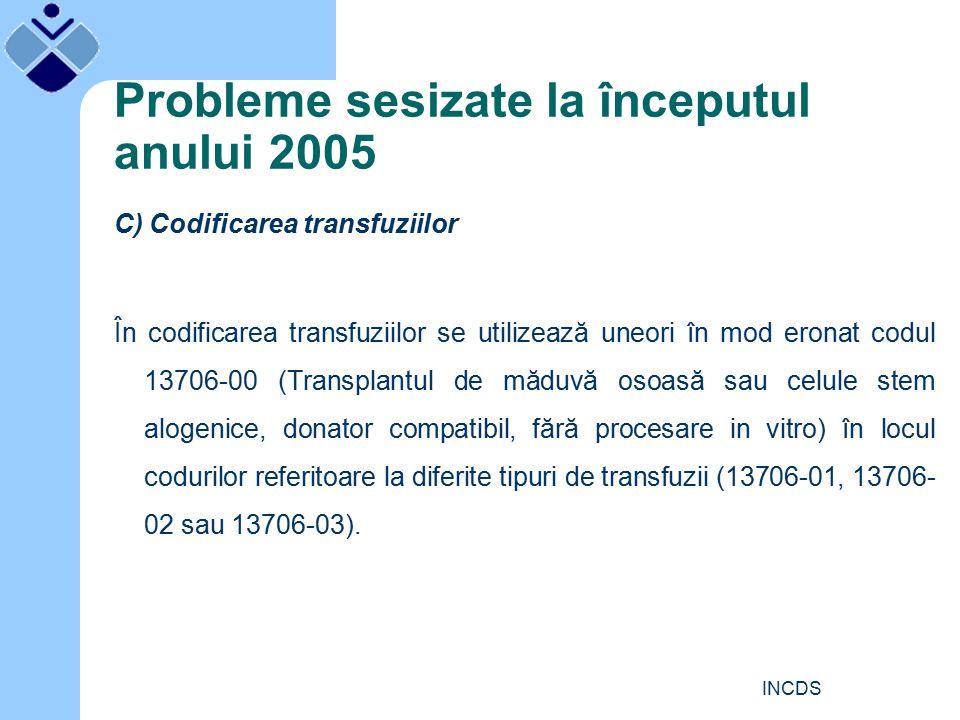 INCDS C) Codificarea transfuziilor În codificarea transfuziilor se utilizează uneori în mod eronat codul 13706-00 (Transplantul de măduvă osoasă sau celule stem alogenice, donator compatibil, fără procesare in vitro) în locul codurilor referitoare la diferite tipuri de transfuzii (13706-01, 13706- 02 sau 13706-03).