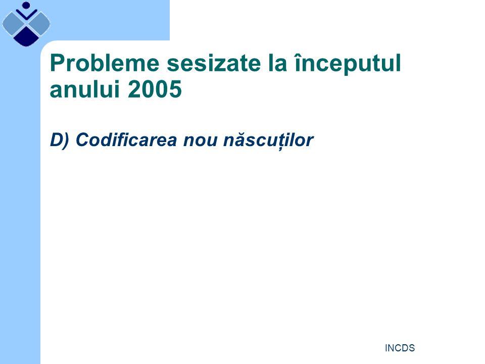 INCDS Probleme sesizate la începutul anului 2005 D) Codificarea nou născuţilor