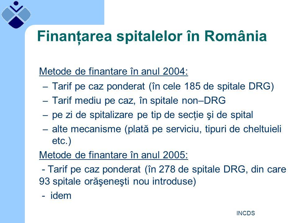 INCDS Finanţarea spitalelor în România Metode de finantare în anul 2004: – Tarif pe caz ponderat (în cele 185 de spitale DRG) – Tarif mediu pe caz, în spitale non–DRG – pe zi de spitalizare pe tip de secţie şi de spital – alte mecanisme (plată pe serviciu, tipuri de cheltuieli etc.) Metode de finantare în anul 2005: - Tarif pe caz ponderat (în 278 de spitale DRG, din care 93 spitale orăşeneşti nou introduse) - idem