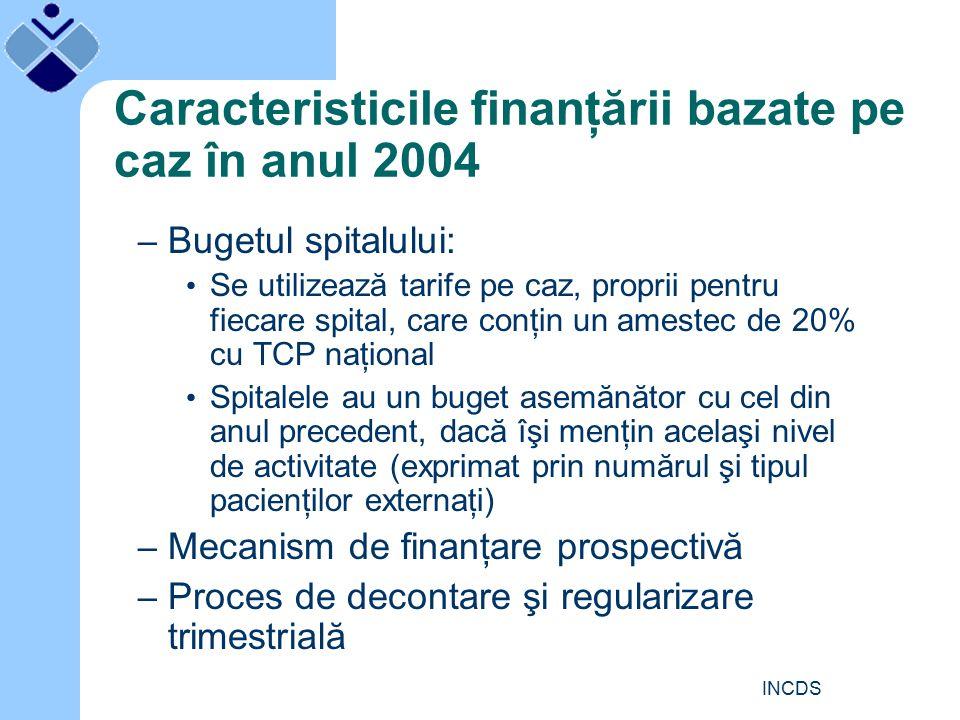 INCDS Caracteristicile finanţării bazate pe caz în anul 2004 – Bugetul spitalului: Se utilizează tarife pe caz, proprii pentru fiecare spital, care conţin un amestec de 20% cu TCP naţional Spitalele au un buget asemănător cu cel din anul precedent, dacă îşi menţin acelaşi nivel de activitate (exprimat prin numărul şi tipul pacienţilor externaţi) – Mecanism de finanţare prospectivă – Proces de decontare şi regularizare trimestrială