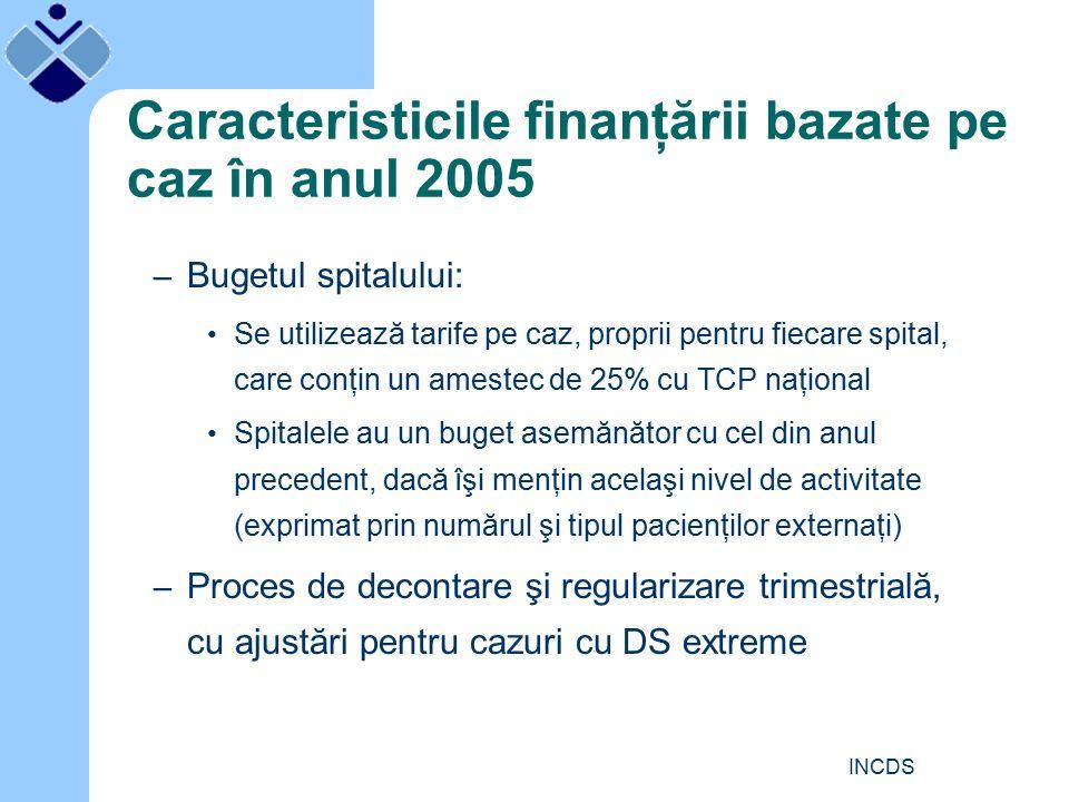 INCDS Caracteristicile finanţării bazate pe caz în anul 2005 – Bugetul spitalului: Se utilizează tarife pe caz, proprii pentru fiecare spital, care conţin un amestec de 25% cu TCP naţional Spitalele au un buget asemănător cu cel din anul precedent, dacă îşi menţin acelaşi nivel de activitate (exprimat prin numărul şi tipul pacienţilor externaţi) – Proces de decontare şi regularizare trimestrială, cu ajustări pentru cazuri cu DS extreme