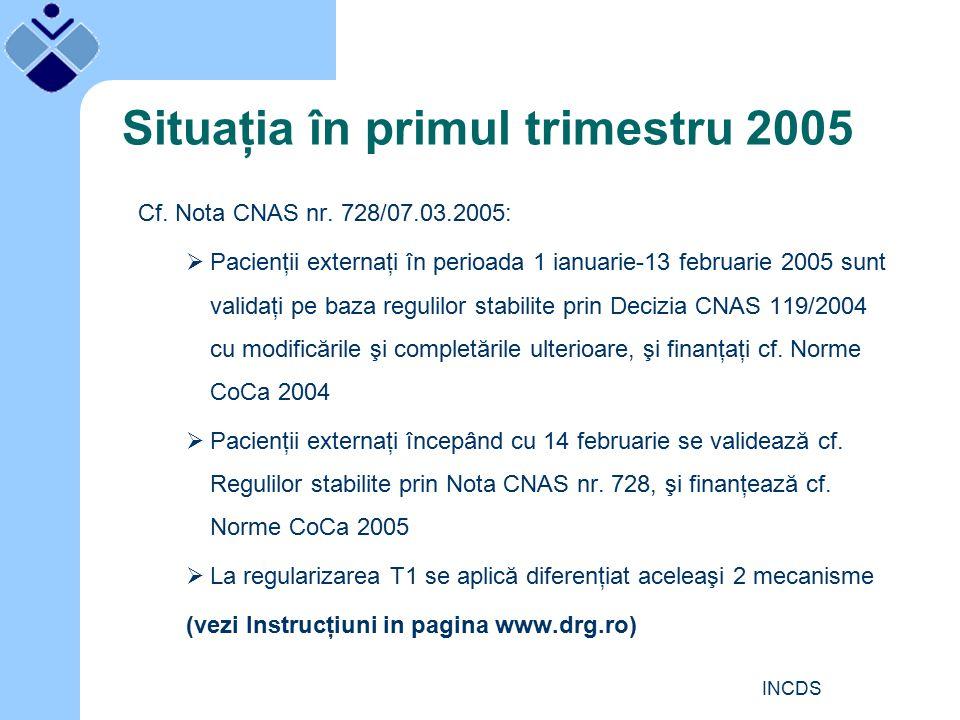 INCDS Situaţia în primul trimestru 2005 Cf. Nota CNAS nr.