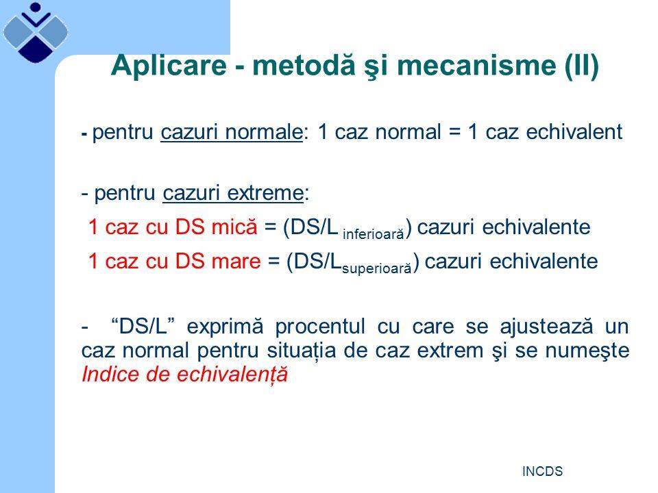 INCDS - pentru cazuri normale: 1 caz normal = 1 caz echivalent - pentru cazuri extreme: 1 caz cu DS mică = (DS/L inferioară ) cazuri echivalente 1 caz cu DS mare = (DS/L superioară ) cazuri echivalente - DS/L exprimă procentul cu care se ajustează un caz normal pentru situaţia de caz extrem şi se numeşte Indice de echivalenţă Aplicare - metodă şi mecanisme (II)