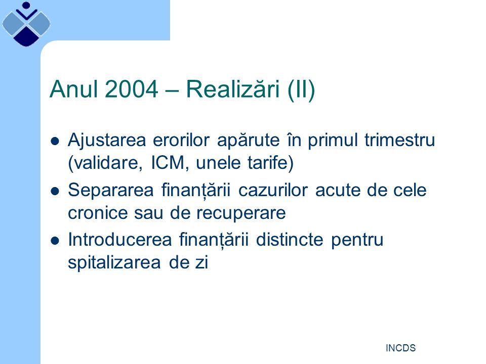 INCDS Anul 2004 – Realizări (II) Ajustarea erorilor apărute în primul trimestru (validare, ICM, unele tarife) Separarea finanţării cazurilor acute de cele cronice sau de recuperare Introducerea finanţării distincte pentru spitalizarea de zi