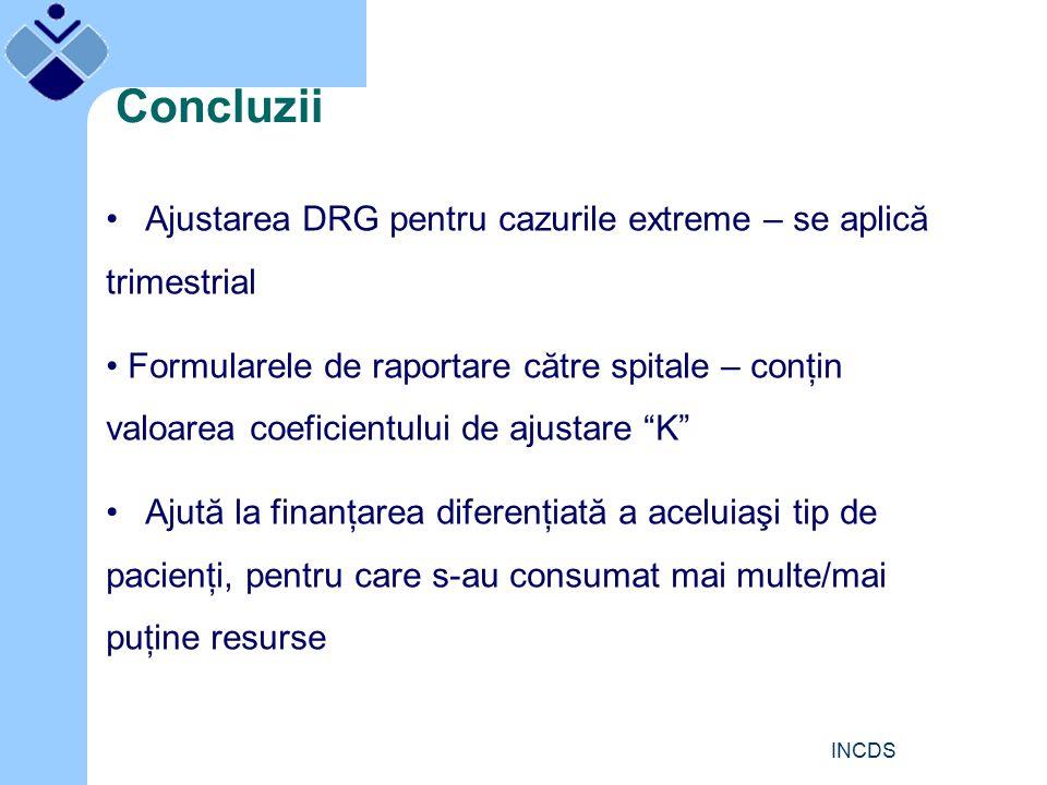 INCDS Concluzii Ajustarea DRG pentru cazurile extreme – se aplică trimestrial Formularele de raportare către spitale – conţin valoarea coeficientului de ajustare K Ajută la finanţarea diferenţiată a aceluiaşi tip de pacienţi, pentru care s-au consumat mai multe/mai puţine resurse