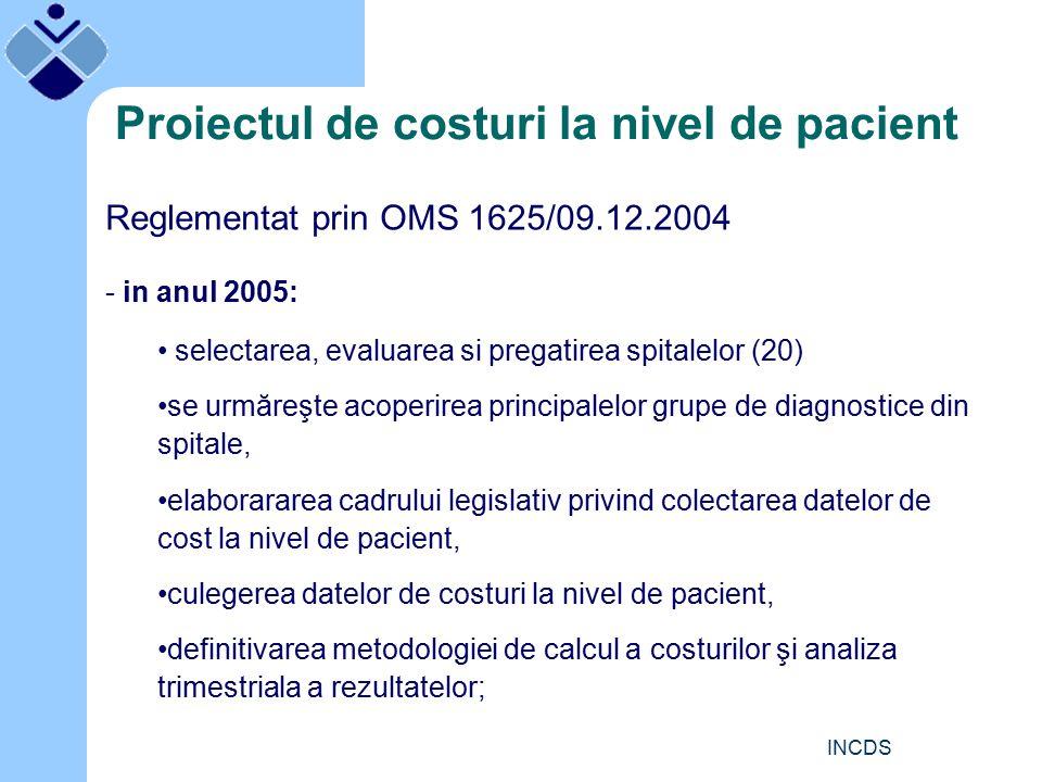 INCDS Proiectul de costuri la nivel de pacient Reglementat prin OMS 1625/09.12.2004 - in anul 2005: selectarea, evaluarea si pregatirea spitalelor (20) se urmăreşte acoperirea principalelor grupe de diagnostice din spitale, elaborararea cadrului legislativ privind colectarea datelor de cost la nivel de pacient, culegerea datelor de costuri la nivel de pacient, definitivarea metodologiei de calcul a costurilor şi analiza trimestriala a rezultatelor;