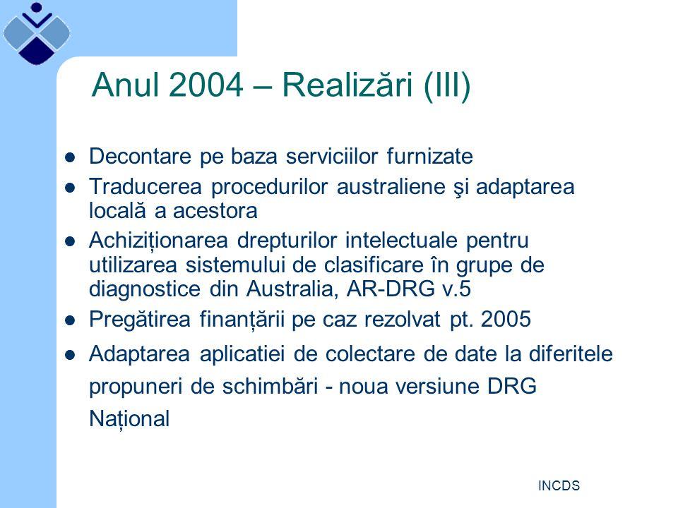 INCDS Anul 2004 – Realizări (III) Decontare pe baza serviciilor furnizate Traducerea procedurilor australiene şi adaptarea locală a acestora Achiziţionarea drepturilor intelectuale pentru utilizarea sistemului de clasificare în grupe de diagnostice din Australia, AR-DRG v.5 Pregătirea finanţării pe caz rezolvat pt.