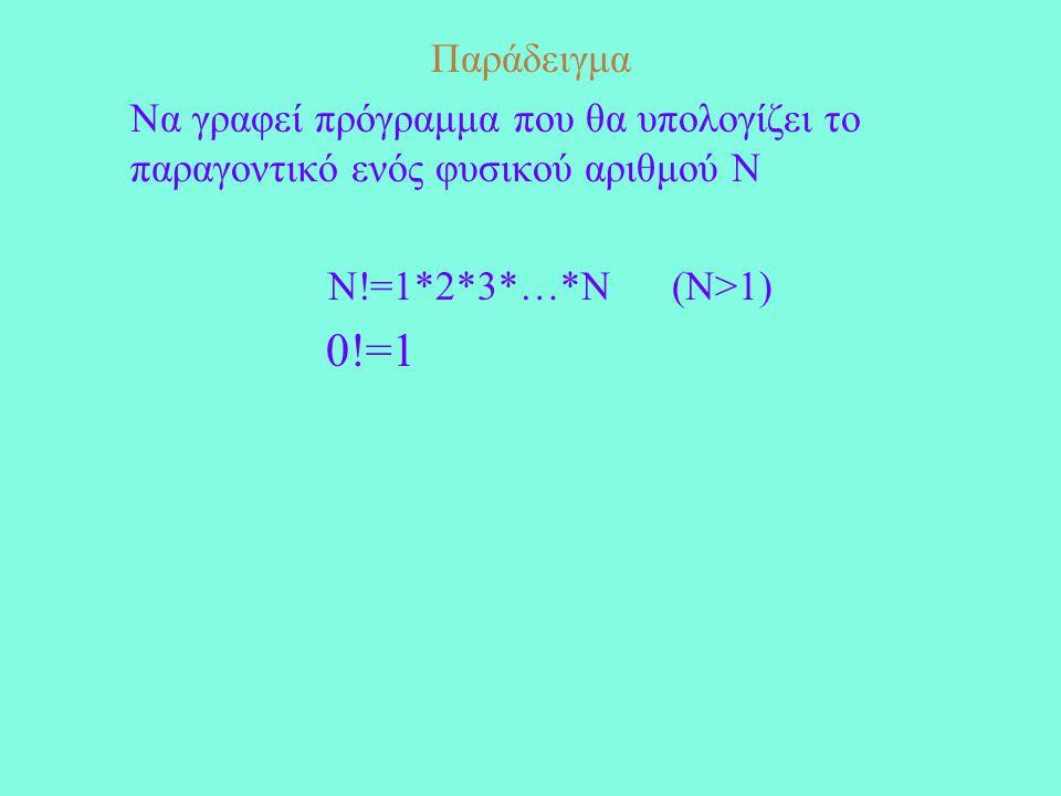 Παράδειγμα Να γραφεί πρόγραμμα που θα υπολογίζει το παραγοντικό ενός φυσικού αριθμού Ν N!=1*2*3*…*N (N>1) 0!=1
