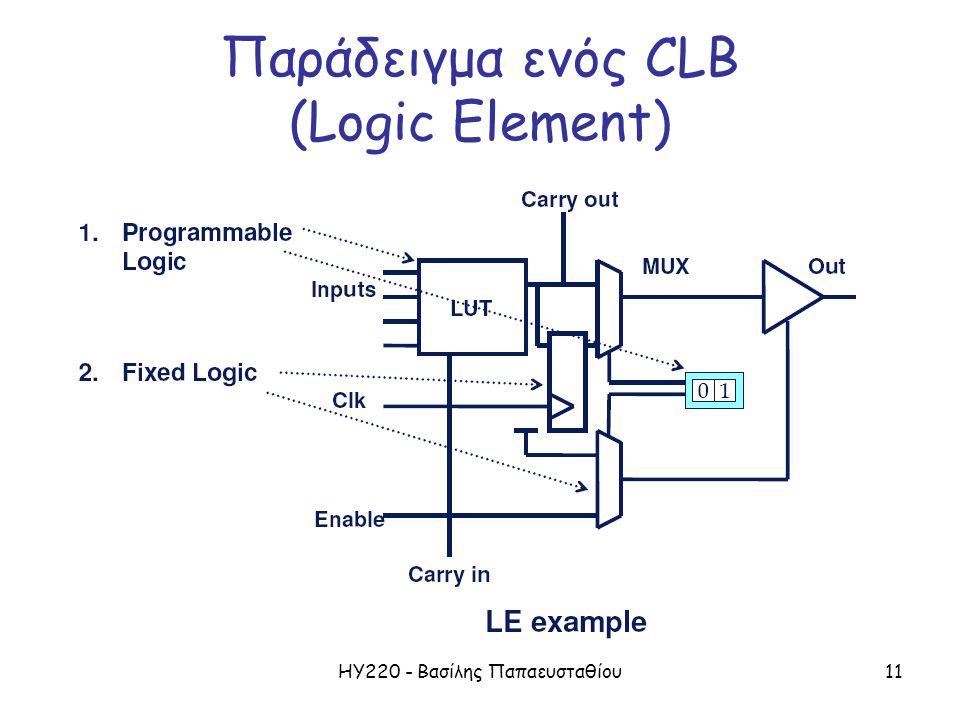 ΗΥ220 - Βασίλης Παπαευσταθίου11 Παράδειγμα ενός CLB (Logic Element)