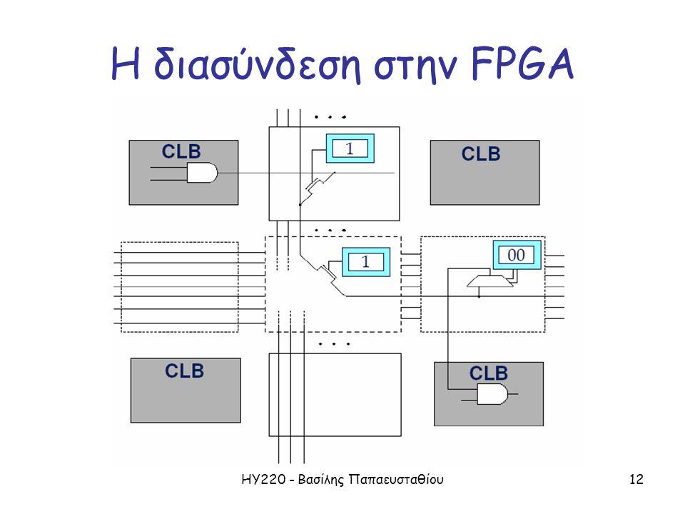ΗΥ220 - Βασίλης Παπαευσταθίου12 Η διασύνδεση στην FPGA