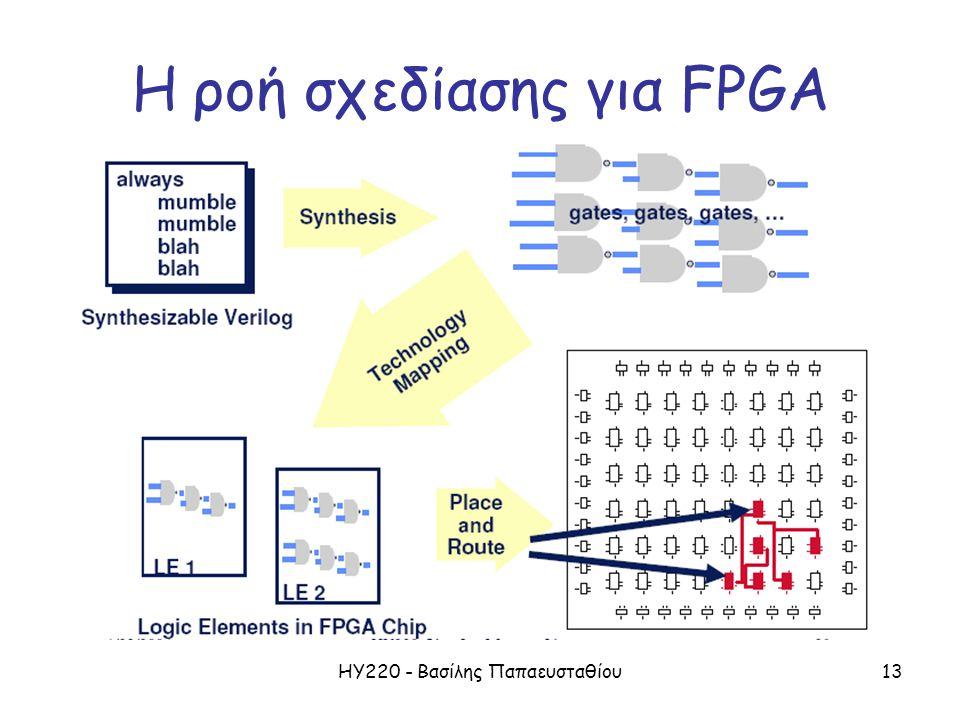 ΗΥ220 - Βασίλης Παπαευσταθίου13 Η ροή σχεδίασης για FPGA