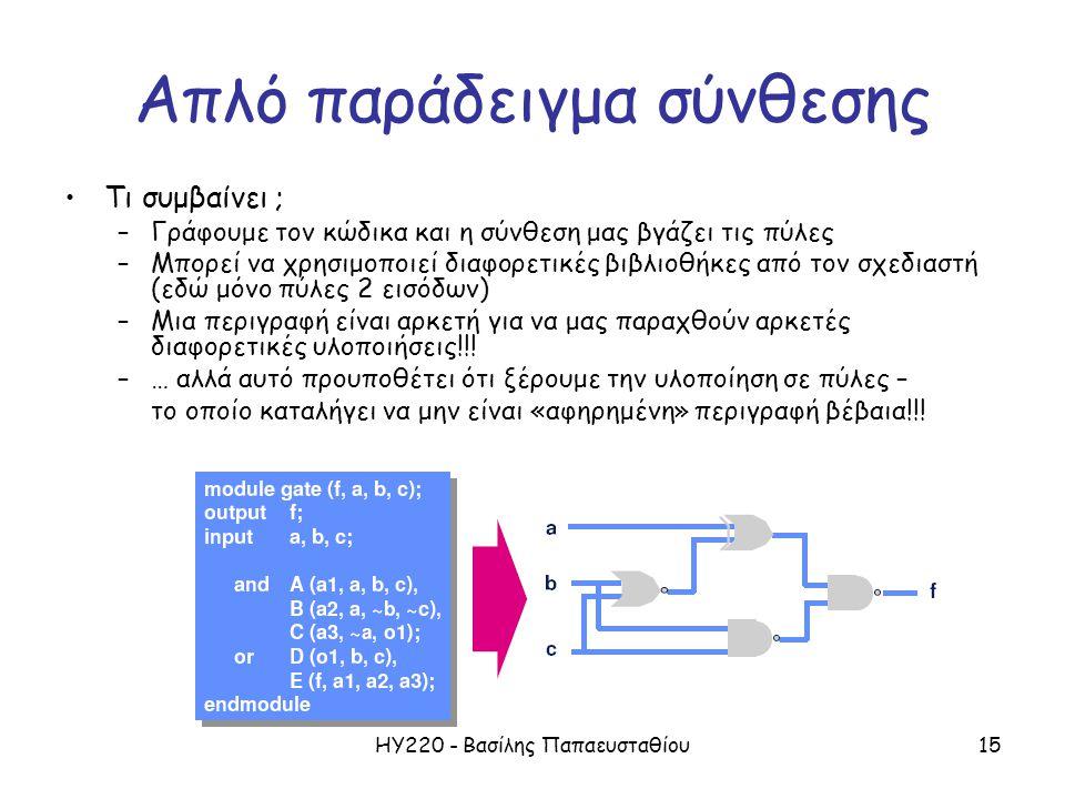 ΗΥ220 - Βασίλης Παπαευσταθίου15 Απλό παράδειγμα σύνθεσης Τι συμβαίνει ; –Γράφουμε τον κώδικα και η σύνθεση μας βγάζει τις πύλες –Μπορεί να χρησιμοποιεί διαφορετικές βιβλιοθήκες από τον σχεδιαστή (εδώ μόνο πύλες 2 εισόδων) –Μια περιγραφή είναι αρκετή για να μας παραχθούν αρκετές διαφορετικές υλοποιήσεις!!.