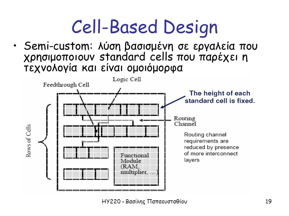 ΗΥ220 - Βασίλης Παπαευσταθίου19 Cell-Based Design Semi-custom: λύση βασισμένη σε εργαλεία που χρησιμοποιουν standard cells που παρέχει η τεχνολογία και είναι ομοιόμορφα
