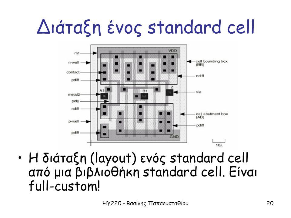 ΗΥ220 - Βασίλης Παπαευσταθίου20 Διάταξη ένος standard cell H διάταξη (layout) ενός standard cell από μια βιβλιοθήκη standard cell.