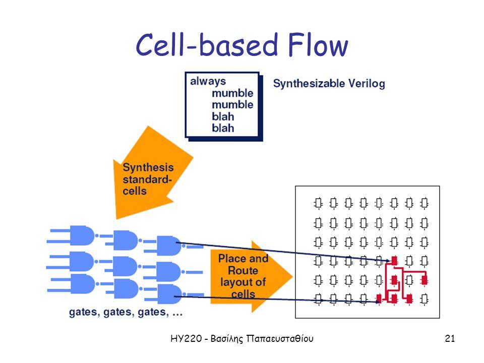 ΗΥ220 - Βασίλης Παπαευσταθίου21 Cell-based Flow