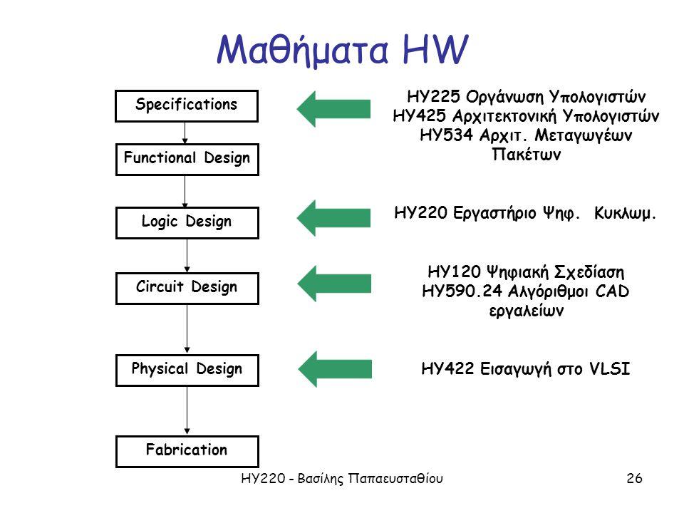 ΗΥ220 - Βασίλης Παπαευσταθίου26 Μαθήματα HW HY225 Οργάνωση Υπολογιστών HY425 Αρχιτεκτονική Υπολογιστών HY534 Αρχιτ.