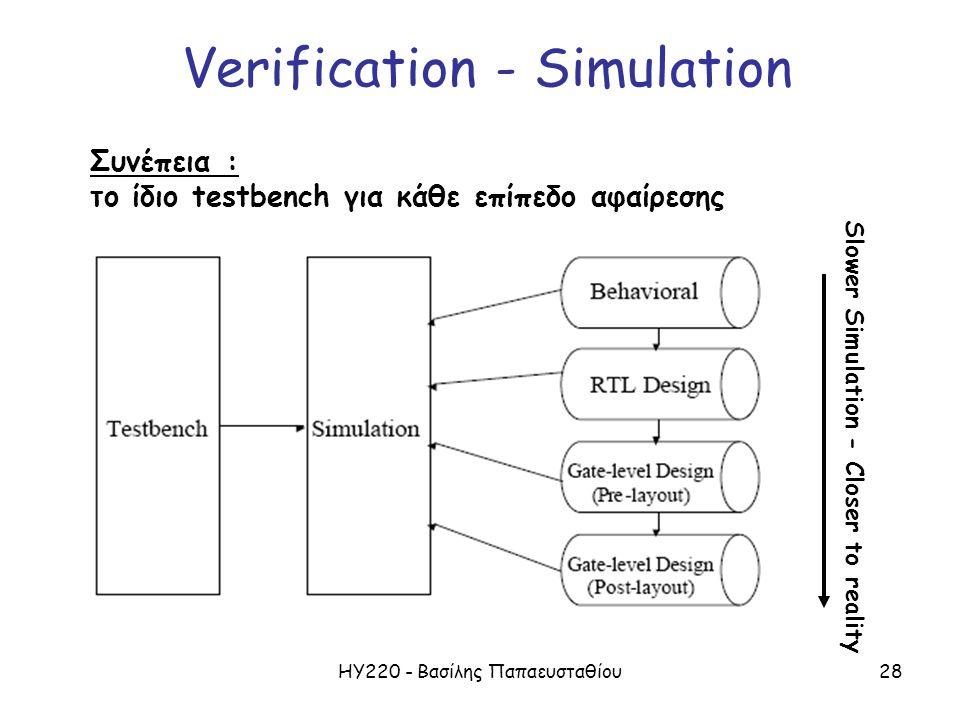 ΗΥ220 - Βασίλης Παπαευσταθίου28 Verification - Simulation Συνέπεια : το ίδιο testbench για κάθε επίπεδο αφαίρεσης Slower Simulation - Closer to reality
