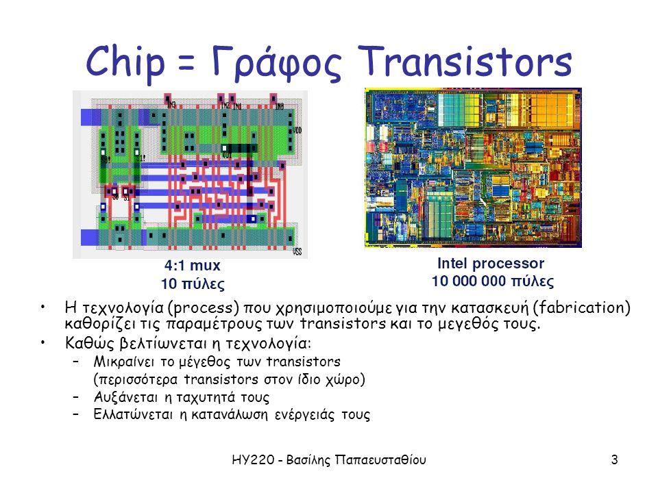 ΗΥ220 - Βασίλης Παπαευσταθίου3 Chip = Γράφος Transistors Η τεχνολογία (process) που χρησιμοποιούμε για την κατασκευή (fabrication) καθορίζει τις παραμέτρους των transistors και το μεγεθός τους.