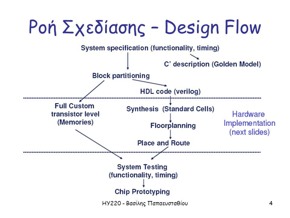 ΗΥ220 - Βασίλης Παπαευσταθίου4 Ροή Σχεδίασης – Design Flow