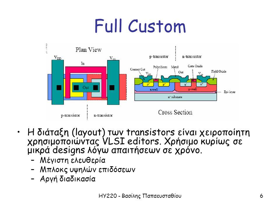 ΗΥ220 - Βασίλης Παπαευσταθίου6 Full Custom Η διάταξη (layout) των transistors είναι χειροποίητη χρησιμοποιώντας VLSI editors.