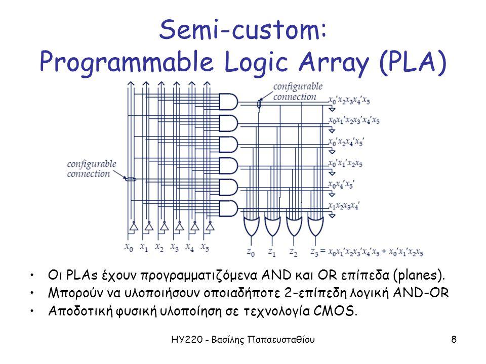 ΗΥ220 - Βασίλης Παπαευσταθίου8 Semi-custom: Programmable Logic Array (PLA) Οι PLAs έχουν προγραμματιζόμενα AND και OR επίπεδα (planes).