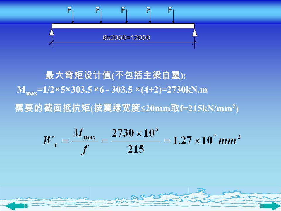 最大弯矩设计值 ( 不包括主梁自重 ): 需要的截面抵抗矩 ( 按翼缘宽度  20mm 取 f=215kN/mm 2 ) M max =1/2×5×303.5 ×6 - 303.5 ×(4+2)=2730kN.m