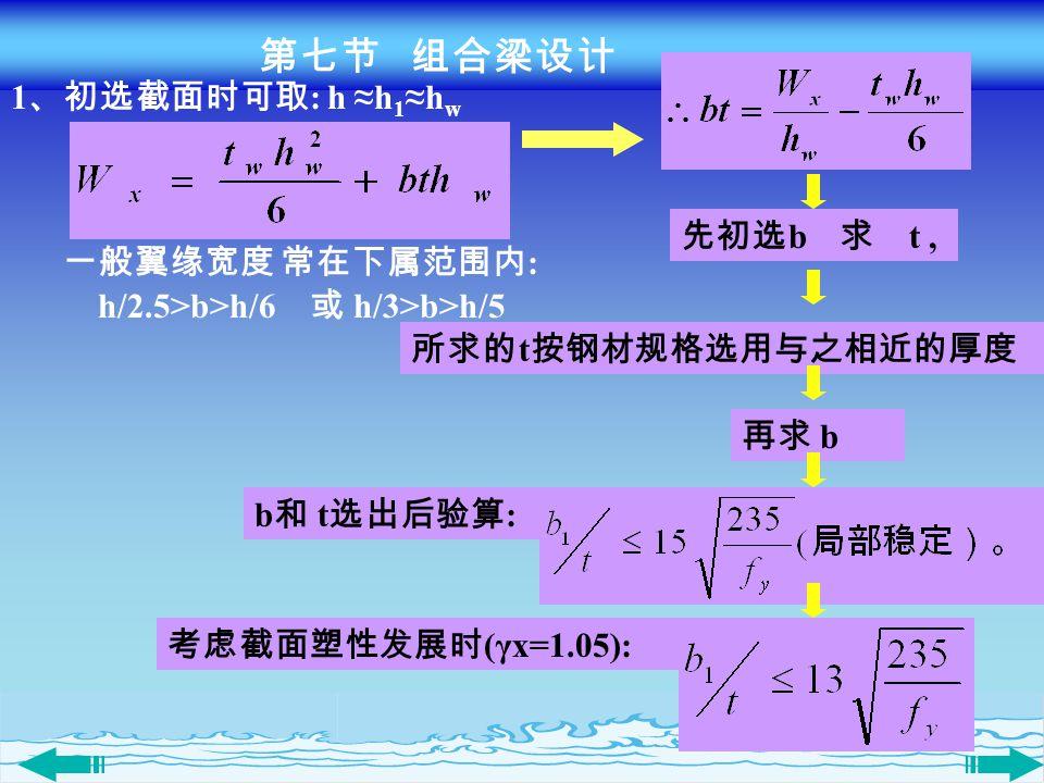 1 、初选截面时可取 : h ≈h 1 ≈h w 先初选 b 求 t, 所求的 t 按钢材规格选用与之相近的厚度 b 和 t 选出后验算 : 再求 b 考虑截面塑性发展时 (γx=1.05): h/2.5>b>h/6 或 h/3>b>h/5 一般翼缘宽度 常在下属范围内 : 第七节 组合梁设计