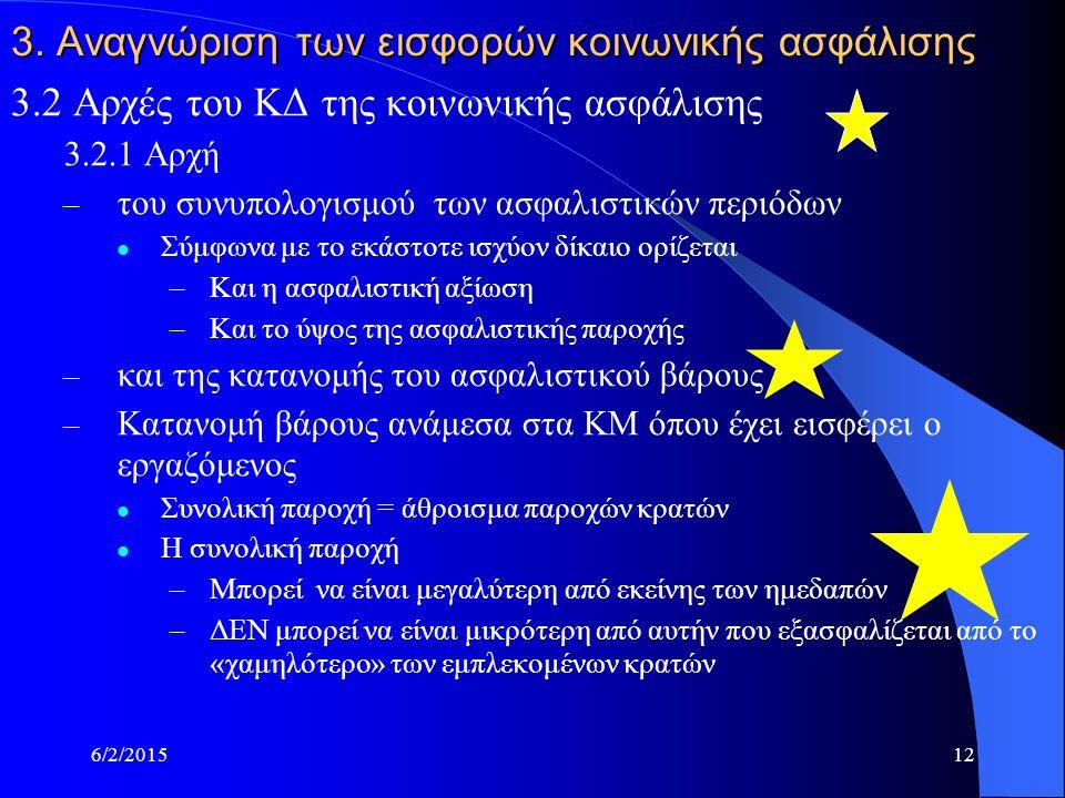 6/2/2015Βασίλης Γ.Χατζόπουλος13 3.