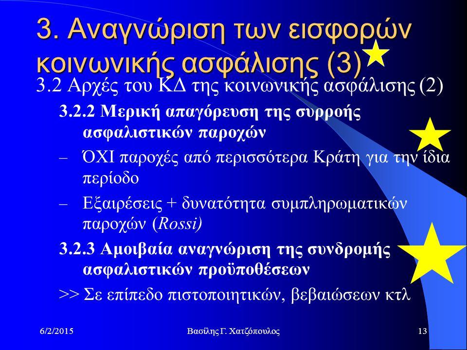 6/2/2015Βασίλης Γ. Χατζόπουλος13 3.
