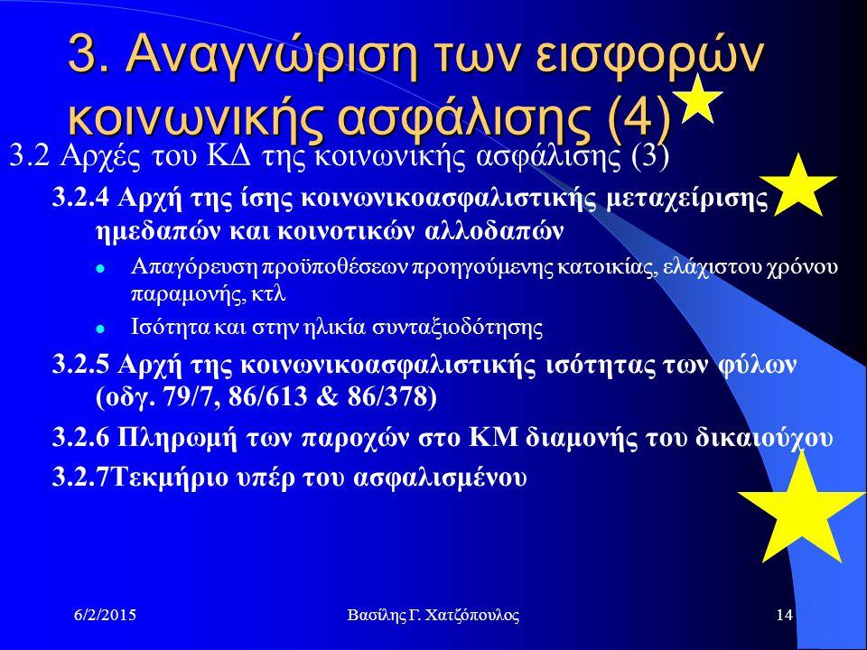 6/2/2015Βασίλης Γ.Χατζόπουλος14 3.