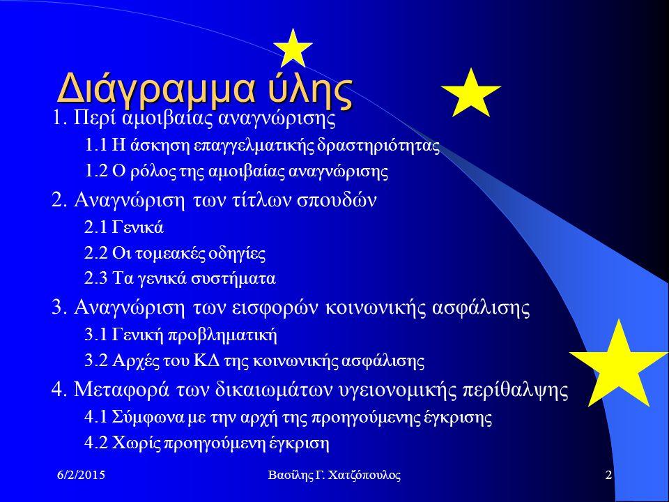 6/2/2015Βασίλης Γ. Χατζόπουλος2 Διάγραμμα ύλης 1.