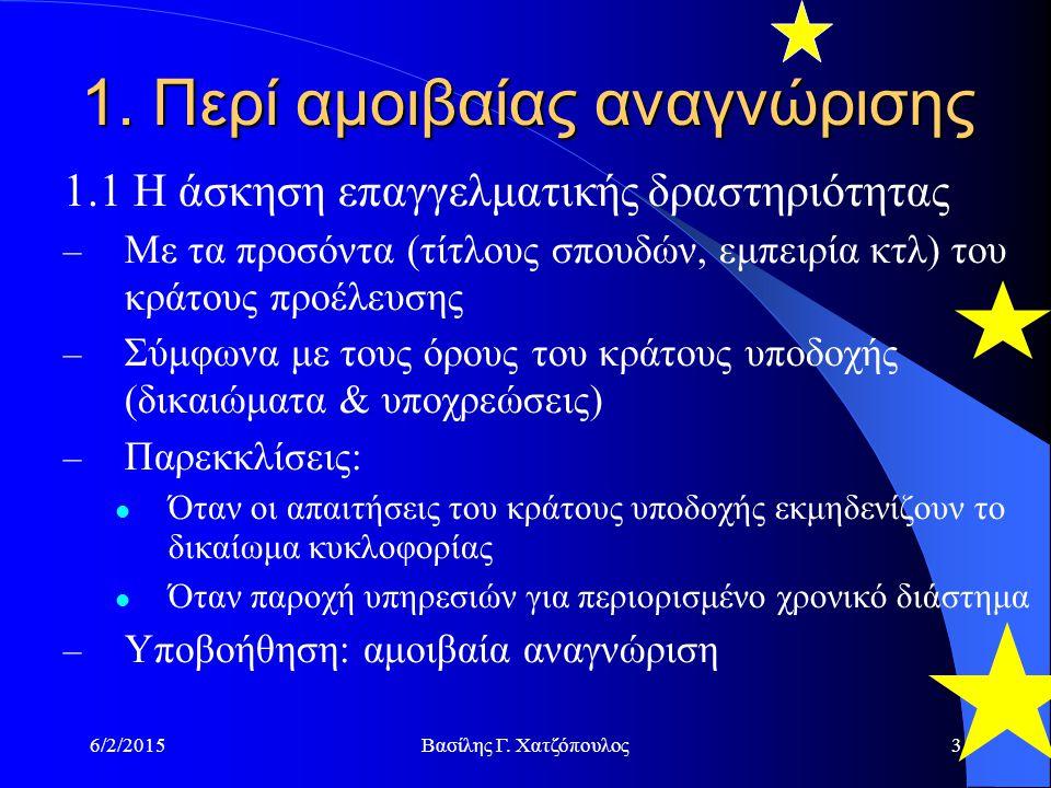 6/2/2015Βασίλης Γ. Χατζόπουλος3 1.