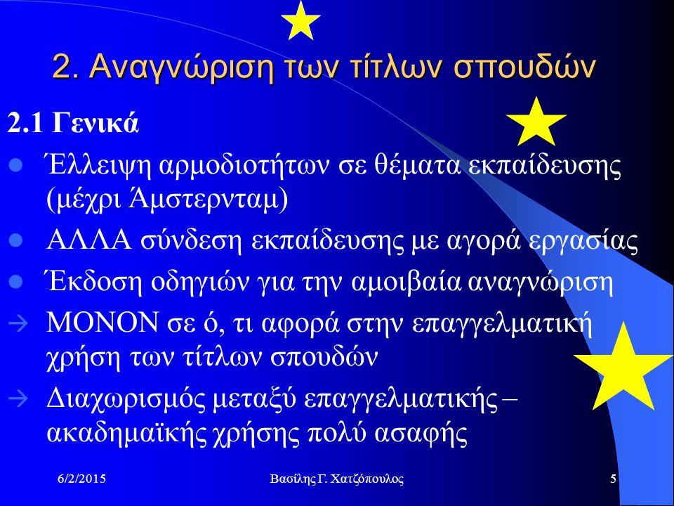 6/2/2015Βασίλης Γ. Χατζόπουλος5 2.