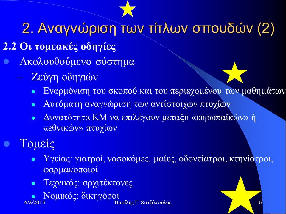 6/2/2015Βασίλης Γ.Χατζόπουλος6 2.