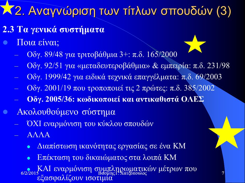 6/2/2015Βασίλης Γ. Χατζόπουλος7 2.