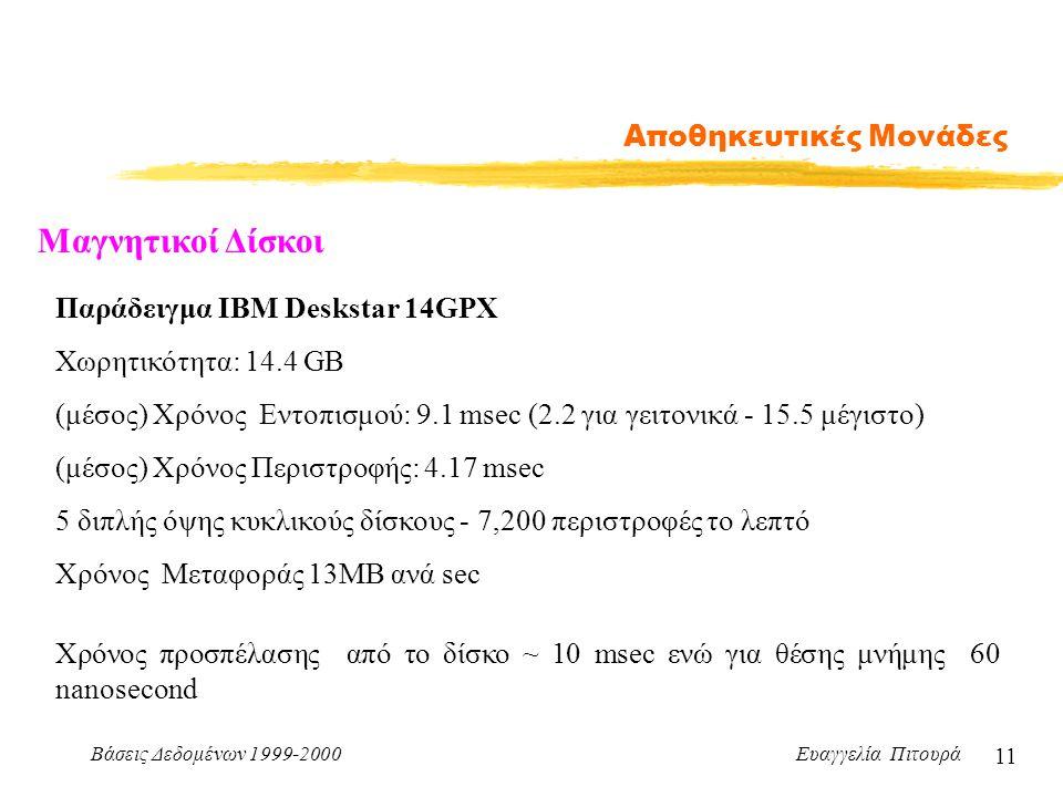 Βάσεις Δεδομένων 1999-2000 Ευαγγελία Πιτουρά 11 Αποθηκευτικές Μονάδες Μαγνητικοί Δίσκοι Παράδειγμα IBM Deskstar 14GPX Χωρητικότητα: 14.4 GB (μέσος) Χρόνος Εντοπισμού: 9.1 msec (2.2 για γειτονικά - 15.5 μέγιστο) (μέσος) Χρόνος Περιστροφής: 4.17 msec 5 διπλής όψης κυκλικούς δίσκους - 7,200 περιστροφές το λεπτό Χρόνος Μεταφοράς 13MB ανά sec Χρόνος προσπέλασης από το δίσκο ~ 10 msec ενώ για θέσης μνήμης 60 nanosecond
