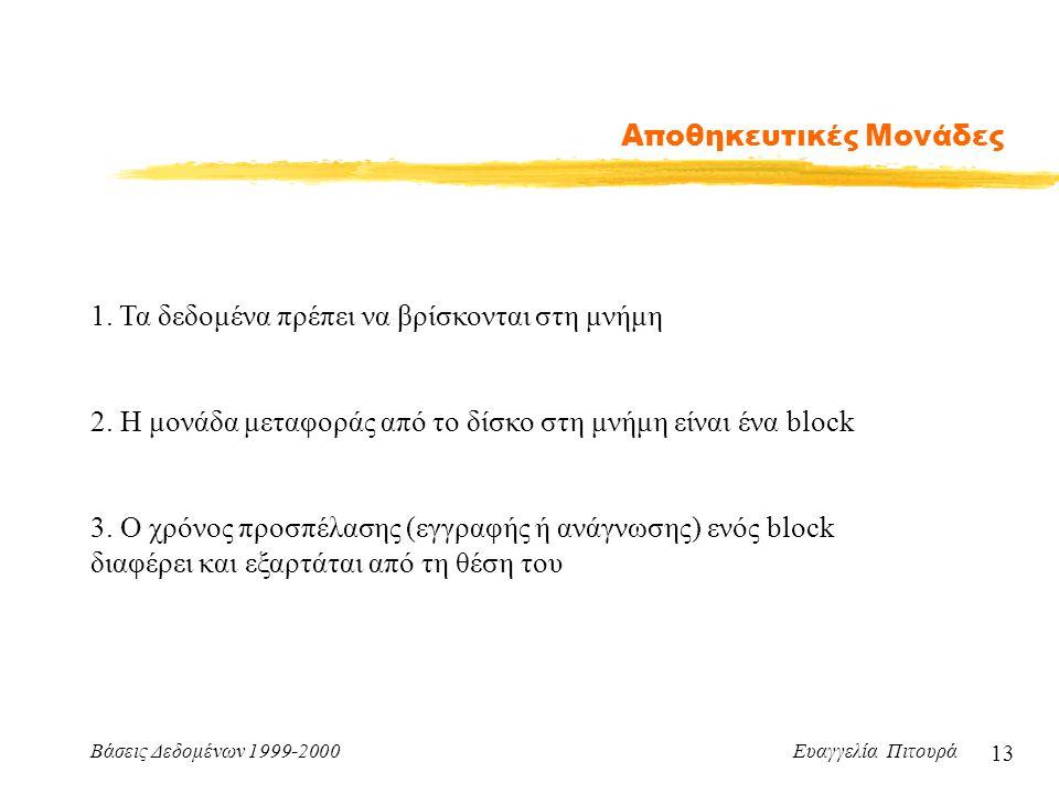 Βάσεις Δεδομένων 1999-2000 Ευαγγελία Πιτουρά 13 Αποθηκευτικές Μονάδες 1.