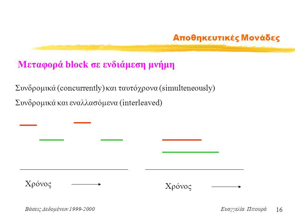 Βάσεις Δεδομένων 1999-2000 Ευαγγελία Πιτουρά 16 Αποθηκευτικές Μονάδες Μεταφορά block σε ενδιάμεση μνήμη Συνδρομικά και εναλλασόμενα (interleaved) Συνδρομικά (concurrently) και ταυτόχρονα (simulteneously) Χρόνος