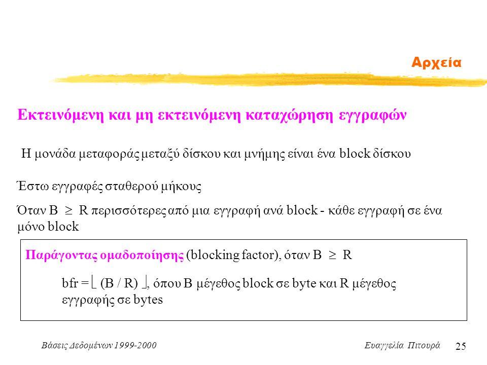 Βάσεις Δεδομένων 1999-2000 Ευαγγελία Πιτουρά 25 Αρχεία Εκτεινόμενη και μη εκτεινόμενη καταχώρηση εγγραφών Η μονάδα μεταφοράς μεταξύ δίσκου και μνήμης είναι ένα block δίσκου Παράγοντας ομαδοποίησης (blocking factor), όταν Β  R bfr =  (B / R) , όπου Β μέγεθος block σε byte και R μέγεθος εγγραφής σε bytes Όταν Β  R περισσότερες από μια εγγραφή ανά block - κάθε εγγραφή σε ένα μόνο block Έστω εγγραφές σταθερού μήκους