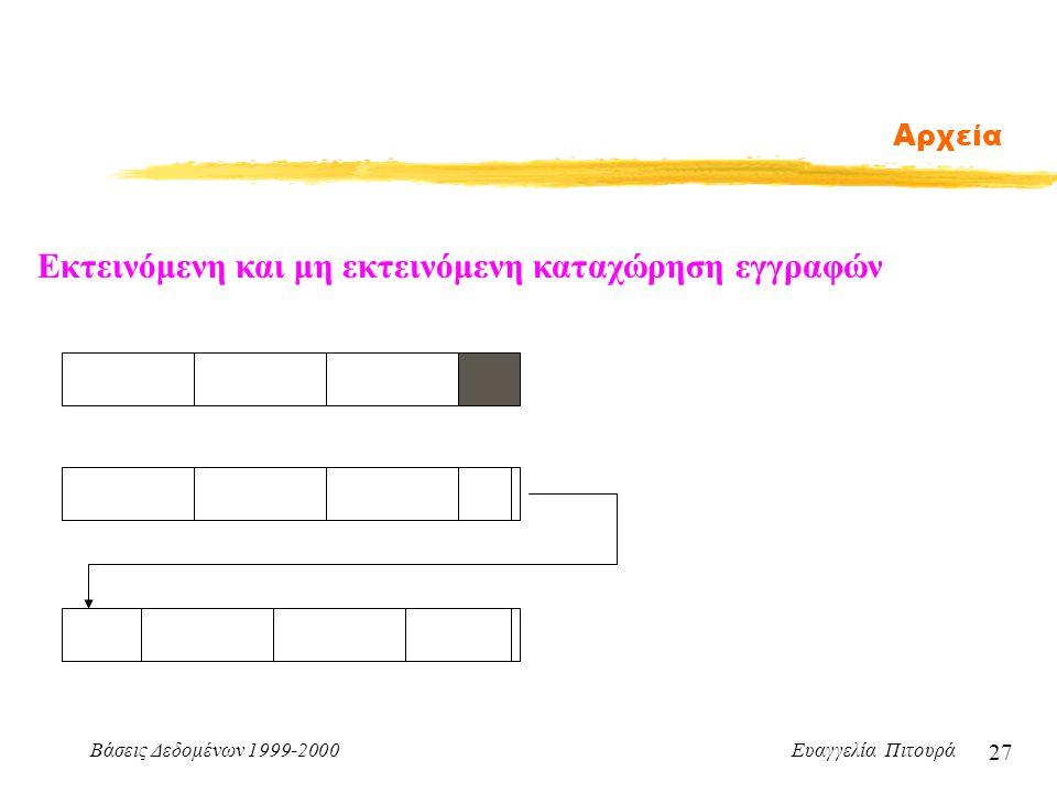 Βάσεις Δεδομένων 1999-2000 Ευαγγελία Πιτουρά 27 Αρχεία Εκτεινόμενη και μη εκτεινόμενη καταχώρηση εγγραφών