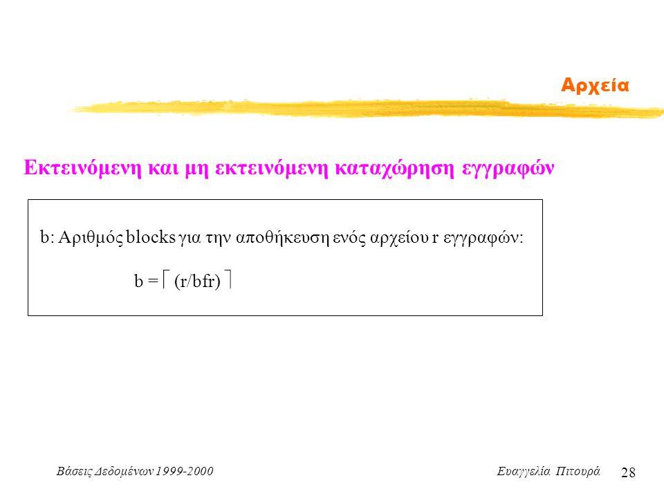 Βάσεις Δεδομένων 1999-2000 Ευαγγελία Πιτουρά 28 Αρχεία Εκτεινόμενη και μη εκτεινόμενη καταχώρηση εγγραφών b: Αριθμός blocks για την αποθήκευση ενός αρχείου r εγγραφών: b =  (r/bfr) 